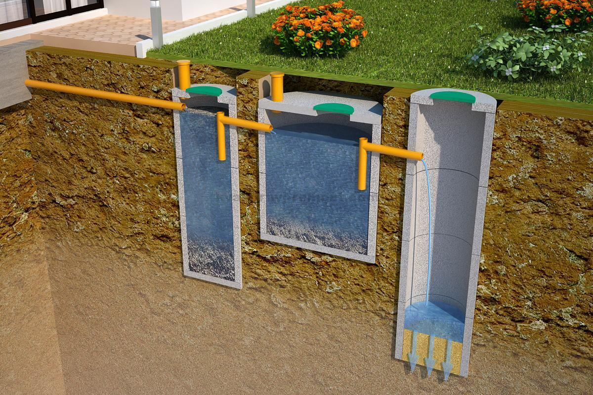 Что такое канализация септик?