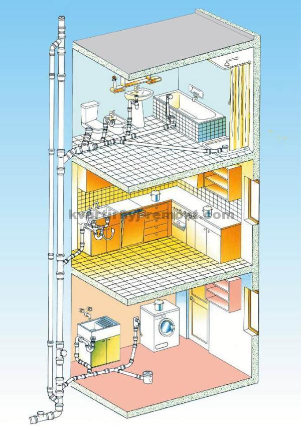 На фото – Схема монтажа канализационной системы в трехэтажном доме.
