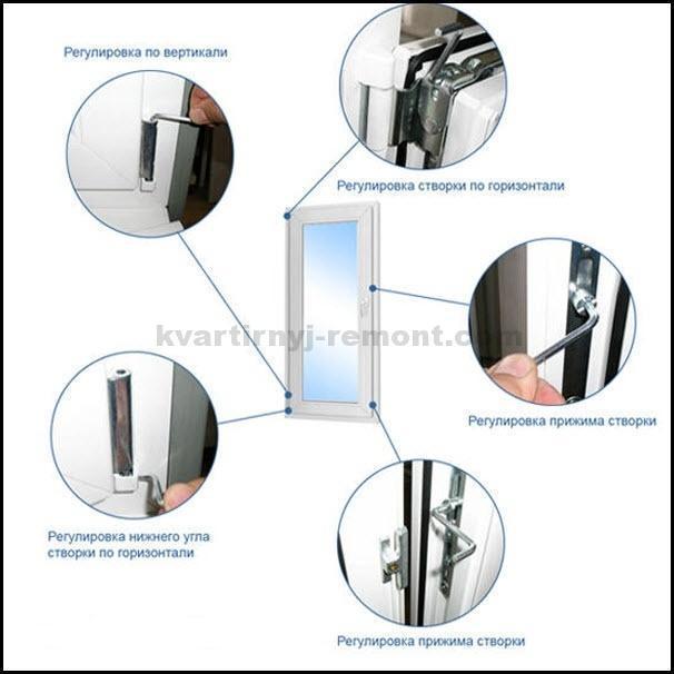 Как отрегулировать пластиковые окна
