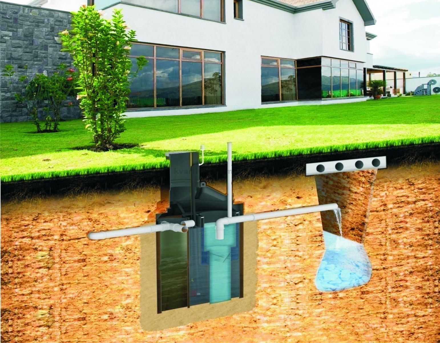 Как сделать канализацию на даче: все способы
