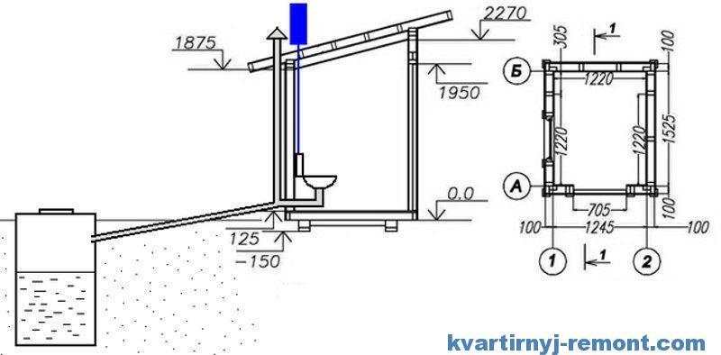 Схема и размеры дачного туалета