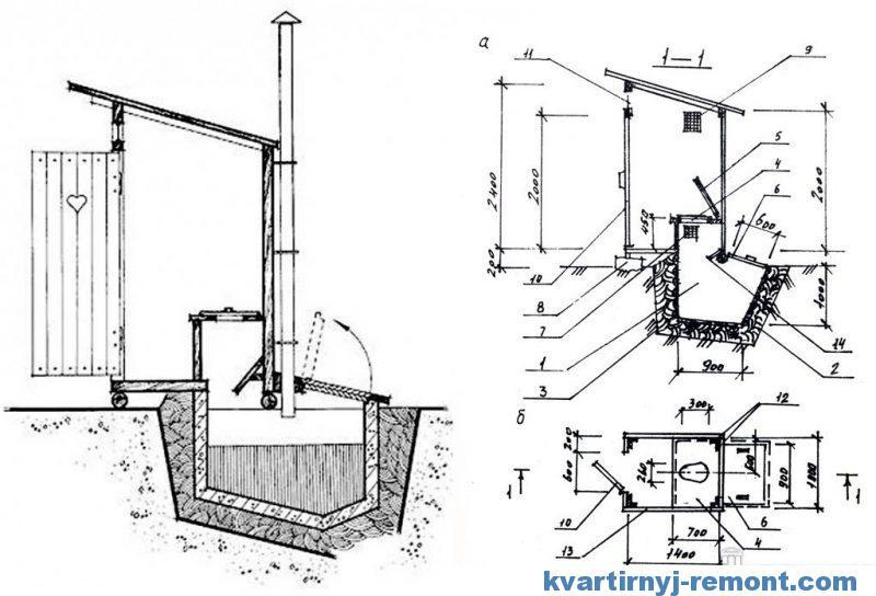 Рисунок и схема туалета на даче