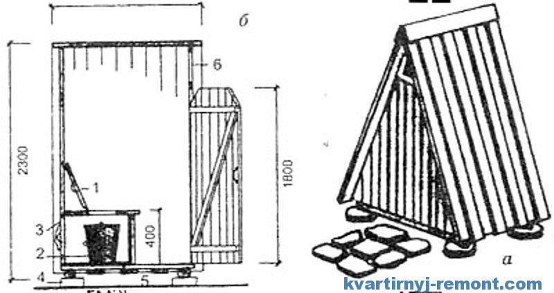 Схема туалета шалаша на даче
