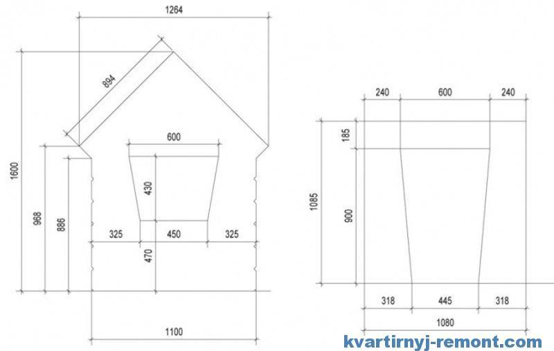 Размеры туалета на дачу - домиком