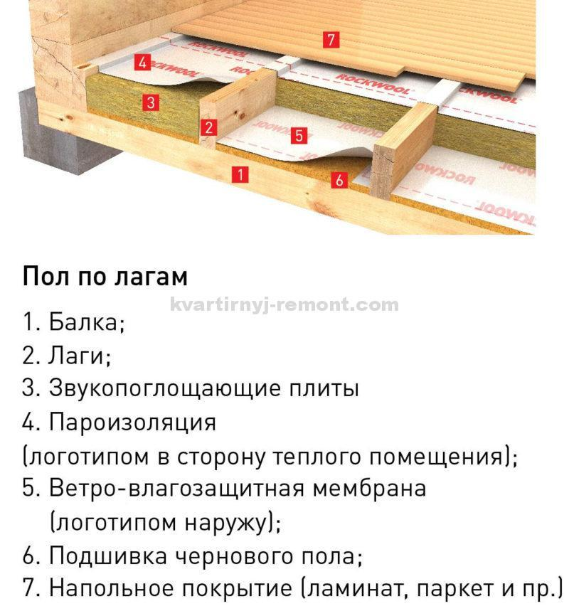 layer-of-insulation-in-the-wooden-floor