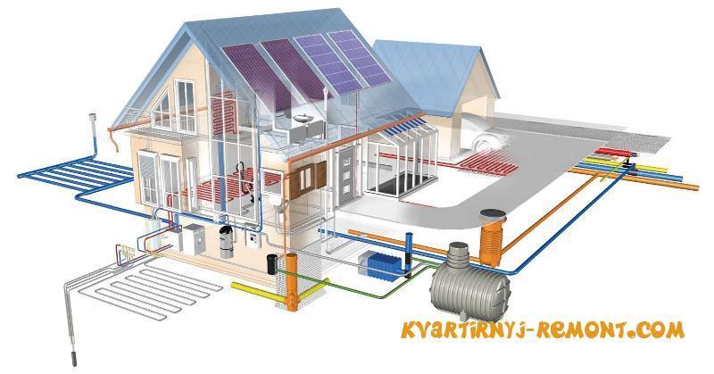 Схема расположения канализации в доме