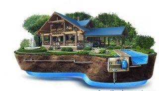 Водоснабжение загородной недвижимости