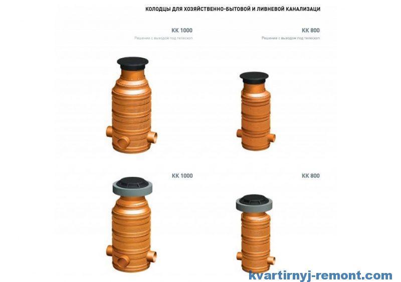 Колодцы для бытовой ливневой канализации