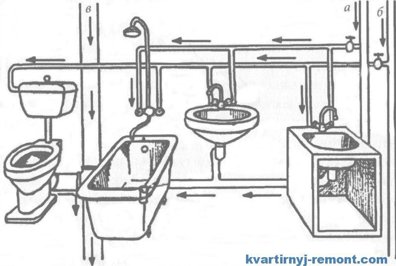 Схема разводки труб в ванной и туалете