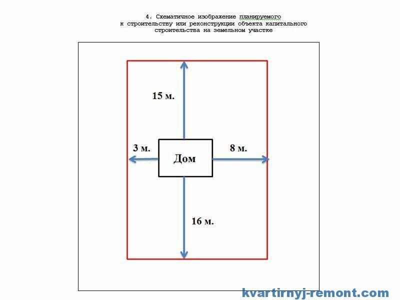 Заполнение 4 раздела – схема расположения постройки