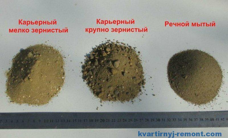 Зернистость песка