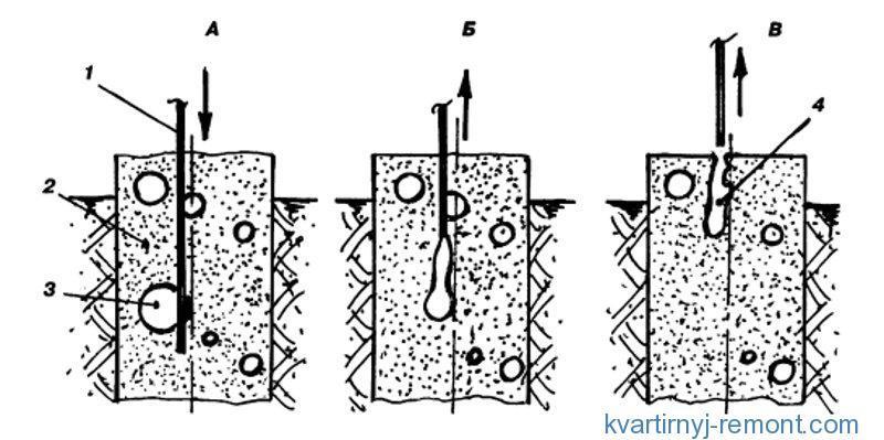 Штыкование бетона