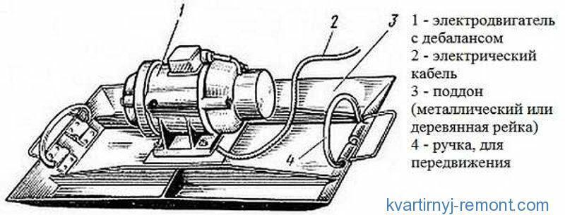 Схема поверхностного вибратора