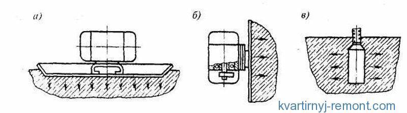Способы виброуплотнения