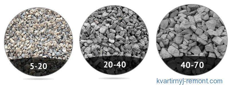 Размеры зерна на фото
