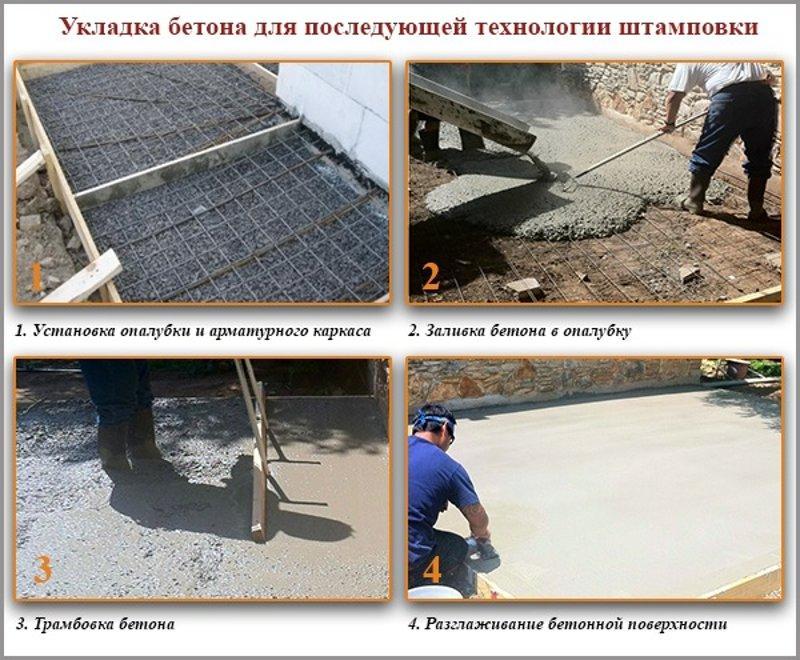 Заливка бетона под печать