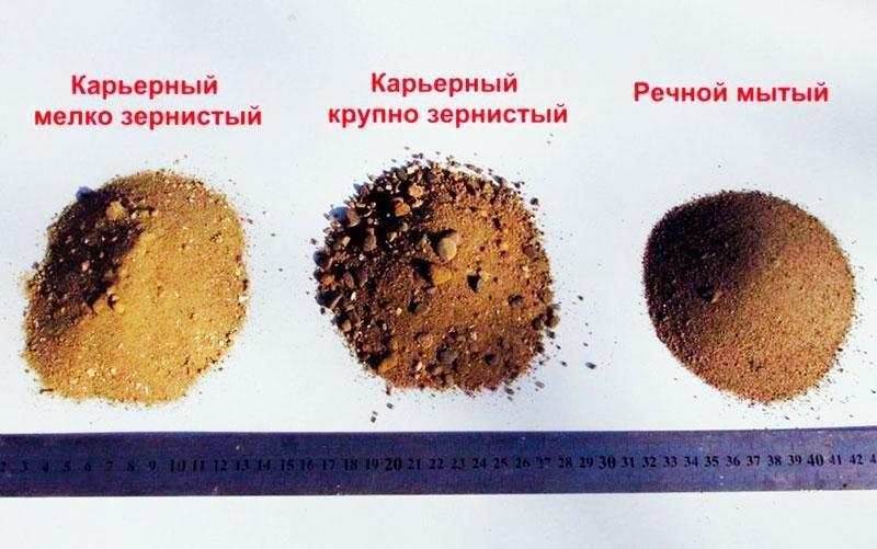 Песок в раствор для штукатурки стен