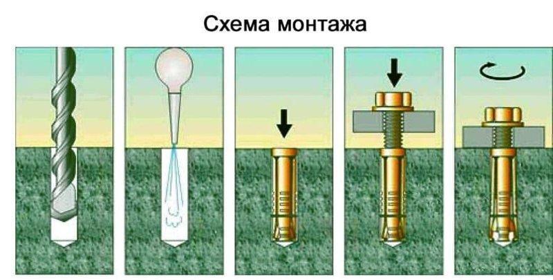 Схема монтажа сверлением