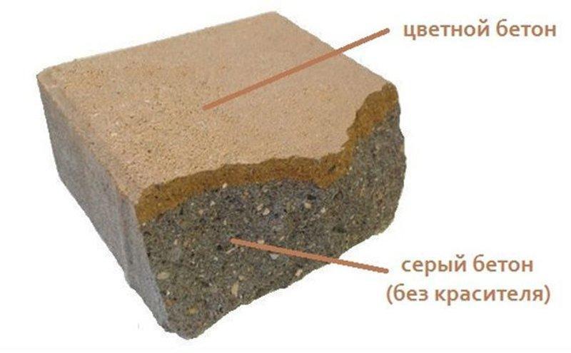 Бетон в тюбиках купить заменитель бетона пермь