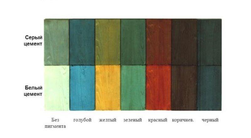 Зависимость цвета от цемента