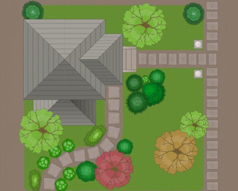 Планирование и разметка садовой дорожки