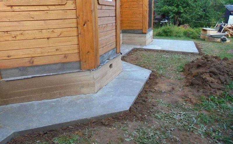 Пропорции бетона для отмостки вокруг дома