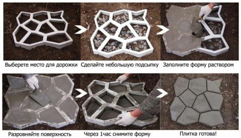 Инструкция как сделать дорожки из бетона