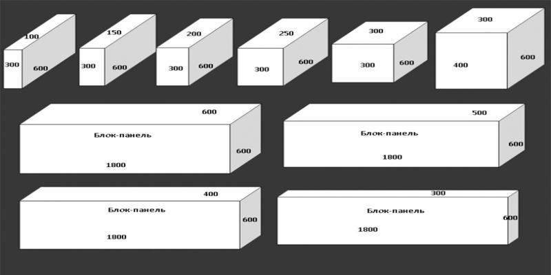 Какие размеры блоков