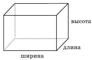 Расчет высоты потолка согласно геометрии