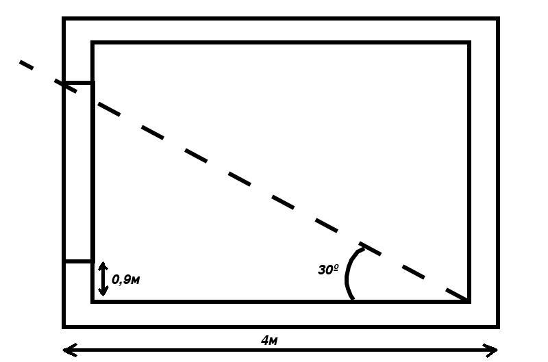 Схема подения света в комнату