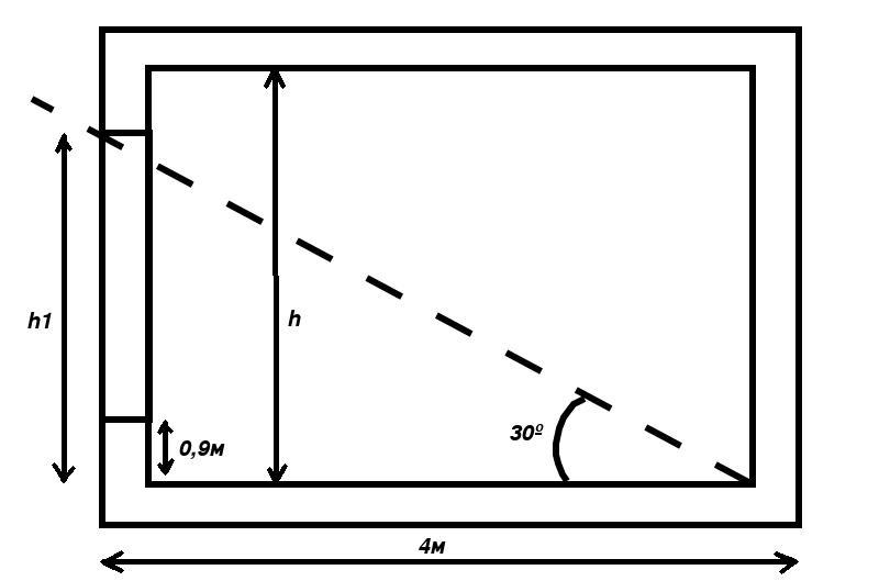 Растояния на схеме для расчета высоты потолка