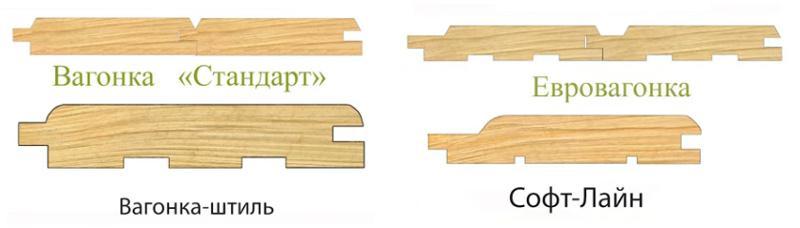Вагонка или деревянный сайдинг