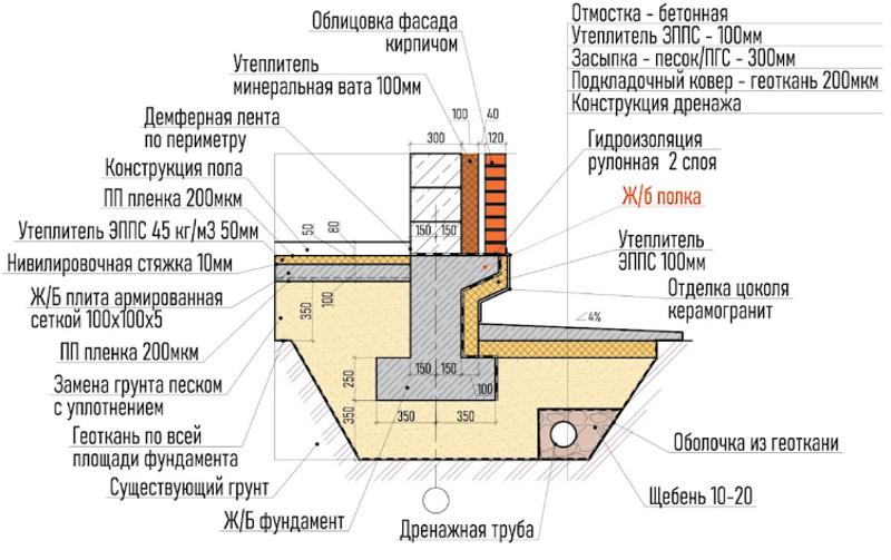 Схема фундамента на железобетонной полке для фасада