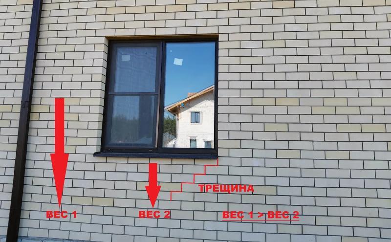 Армирование кладки фасада